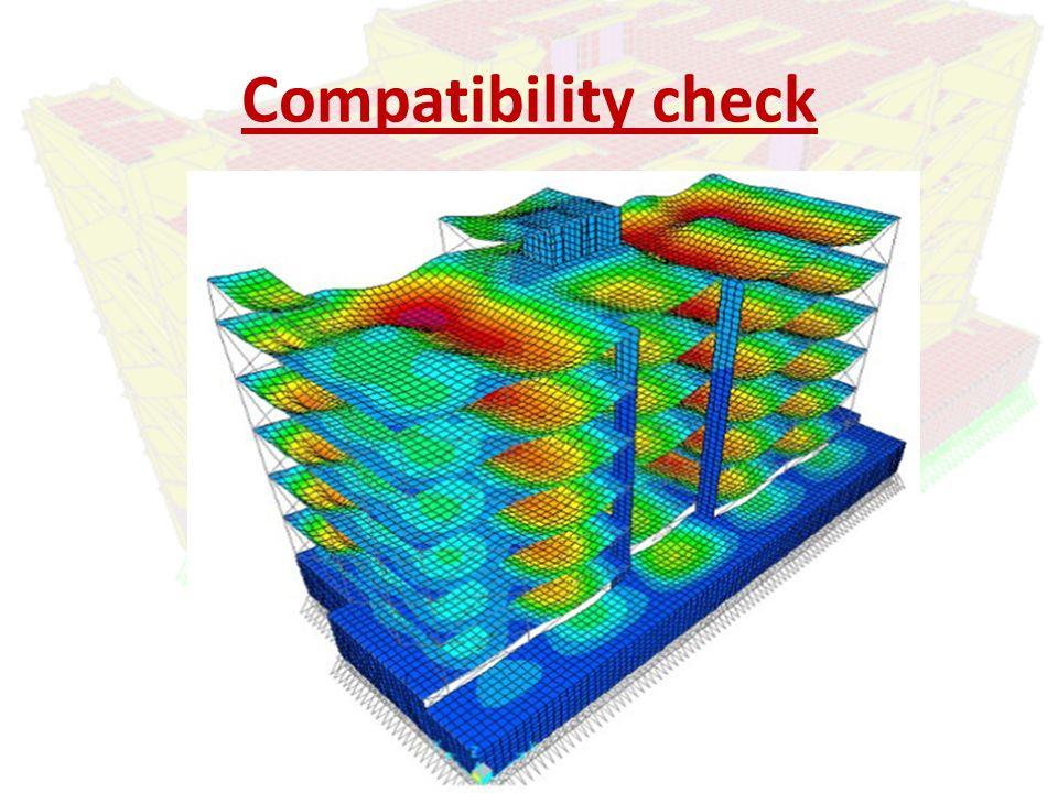 Compatibility check
