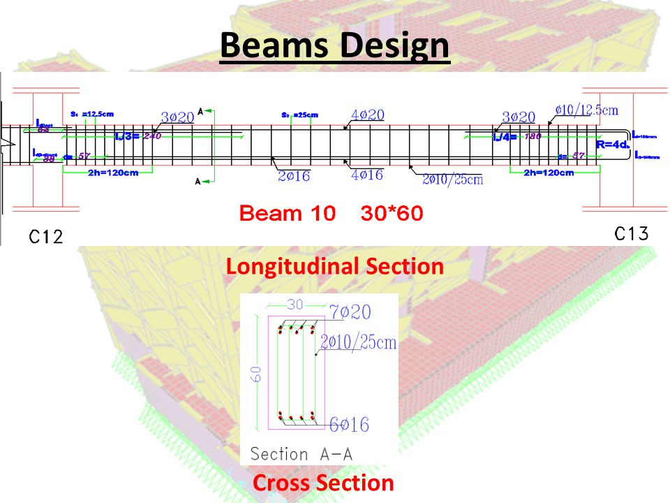 Beams Design Cross Section Longitudinal Section