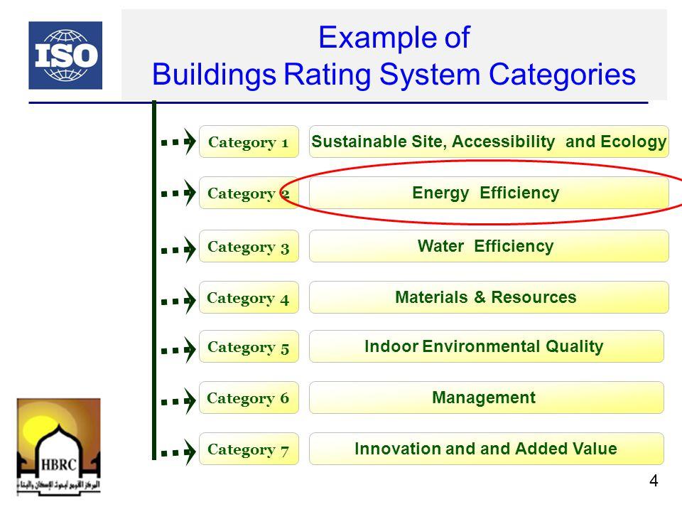 Energy performance of buildings (EPB) Slide 5
