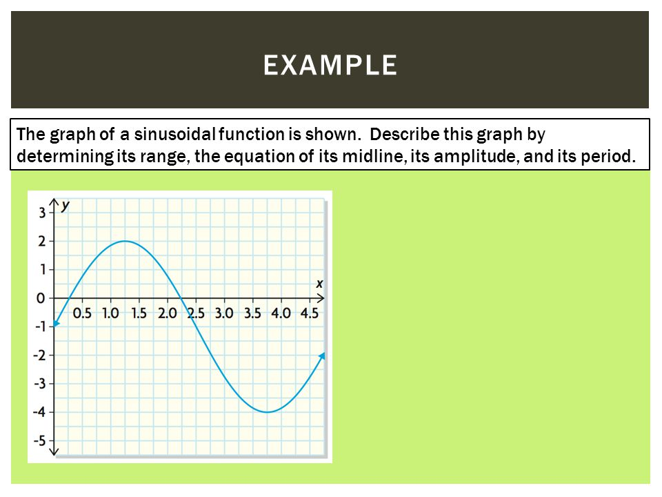 EXAMPLE The graph of a sinusoidal function is shown.