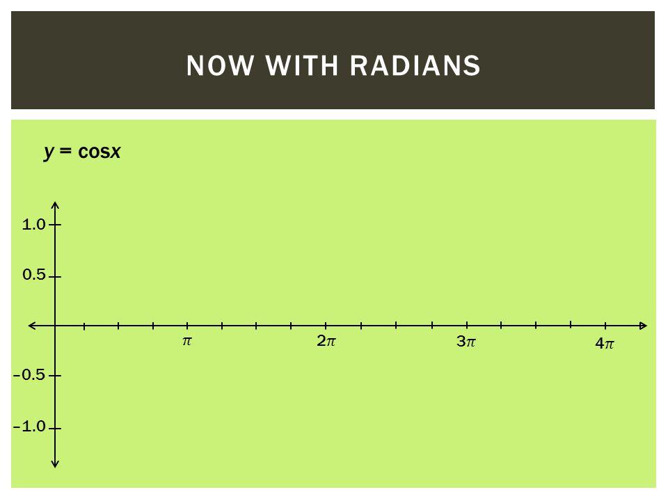 SINUSOIDAL CURVES Degrees: Radians: