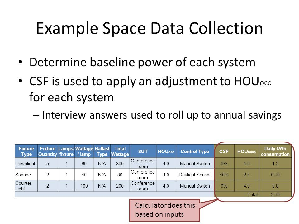 Example Space Data Collection Efficient Case Data Collection & Consumption – Utilize same SUT boundaries when applicable Note: Major change in SUTs means retrofit protocol N/A – Same method as baseline for fixture count, quantity, etc.