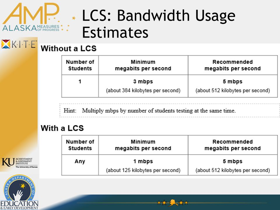 LCS: Bandwidth Usage Estimates