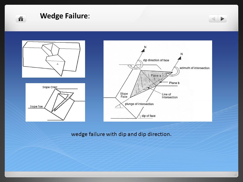 Wedge Failure: wedge failure with dip and dip direction.