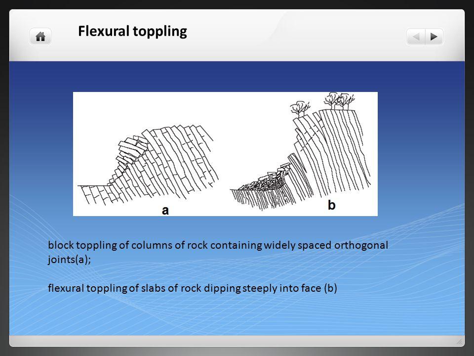 Rockfalls Typical view of Rock fall