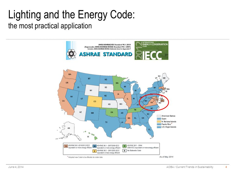 Lighting and the Energy Code: the most practical application June 4, 20145AOBA / Current Trends in Sustainability ASHRAE 90.1-2010 In addition to all new construction, the new code applies to alteration of even 10% of the building lighting system if the installed LPD increases.