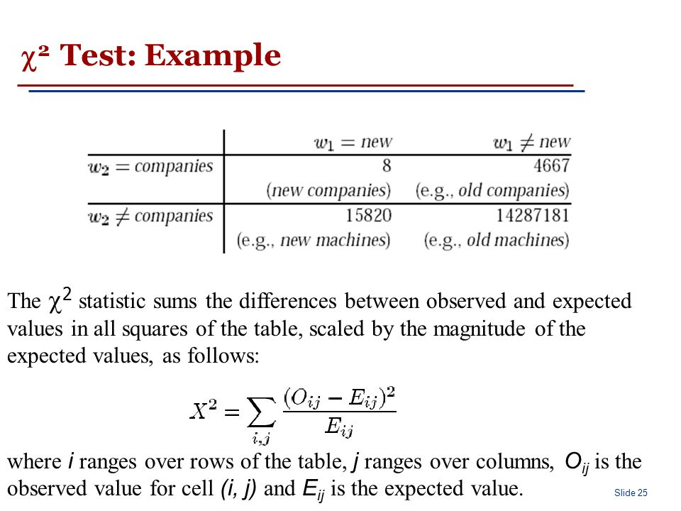 Slide 25  2 Test: Example The  2 statistic sums the differences between observed and expected values in all squares of the table, scaled by the magn