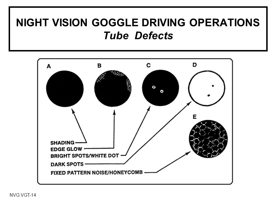 NIGHT VISION GOGGLE DRIVING OPERATIONS Tube Defects NVG VGT-14