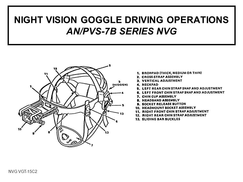 NIGHT VISION GOGGLE DRIVING OPERATIONS AN/PVS-7B SERIES NVG NVG VGT-15C2