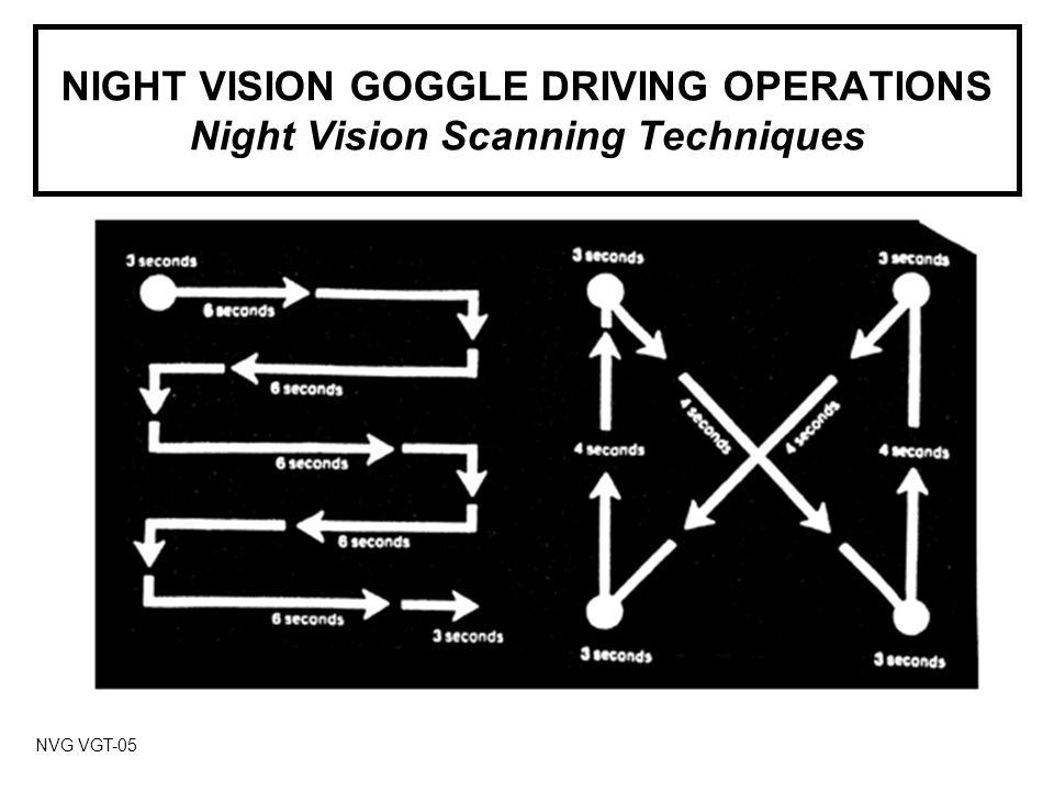NIGHT VISION GOGGLE DRIVING OPERATIONS AN/PVS-5 SERIES NVG NVG VGT-15A2