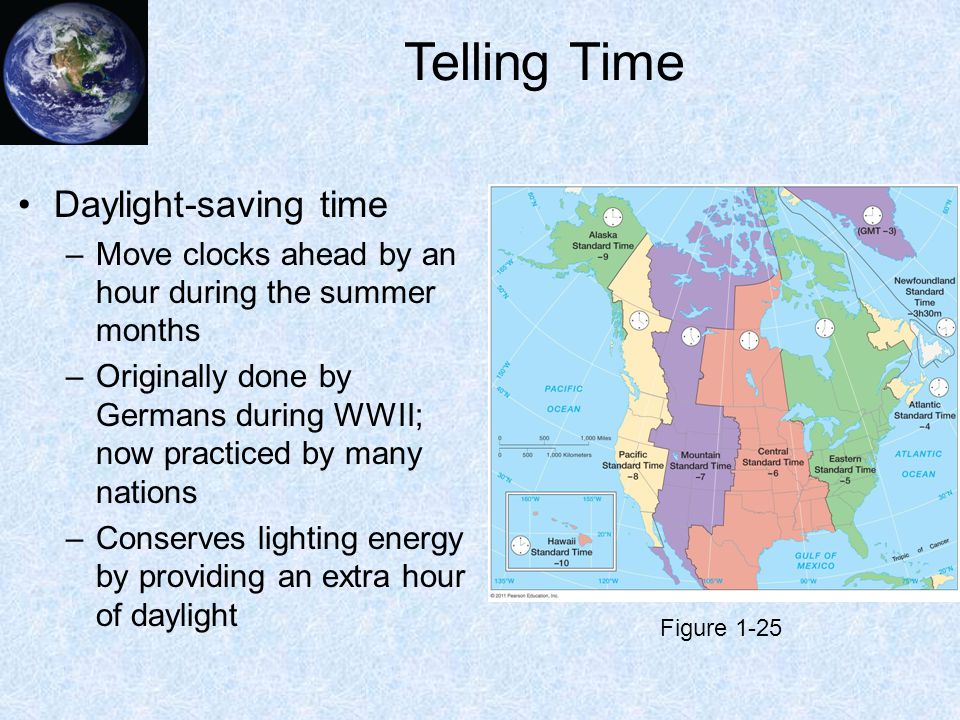 Telling Time Daylight-saving time –Move clocks ahead by an hour during the summer months –Originally done by Germans during WWII; now practiced by many nations –Conserves lighting energy by providing an extra hour of daylight Figure 1-25
