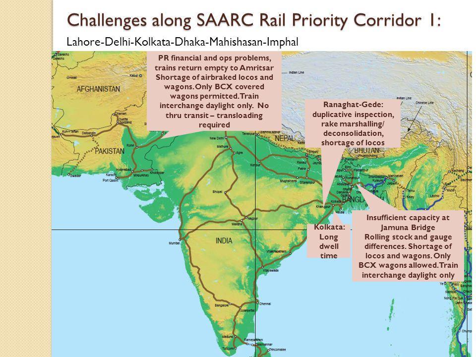 7 Challenges along SAARC Rail Priority Corridor 1: Lahore-Delhi-Kolkata-Dhaka-Mahishasan-Imphal PR financial and ops problems, trains return empty to Amritsar Shortage of airbraked locos and wagons.