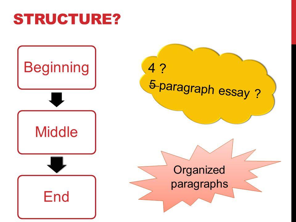 STRUCTURE BeginningMiddleEnd 5 paragraph essay 4 Organized paragraphs