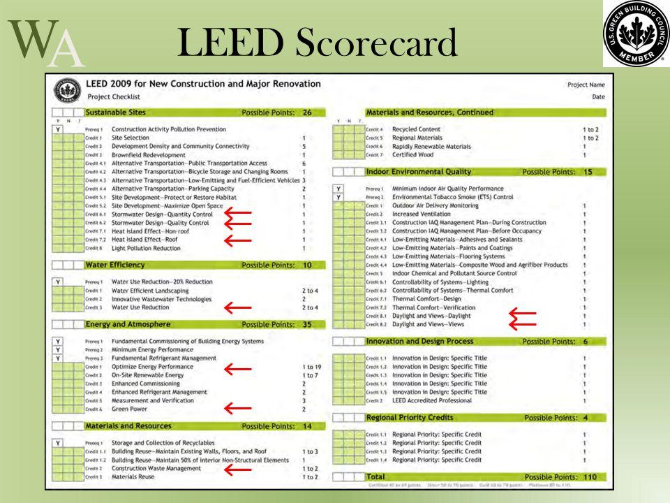 W A LEED Scorecard