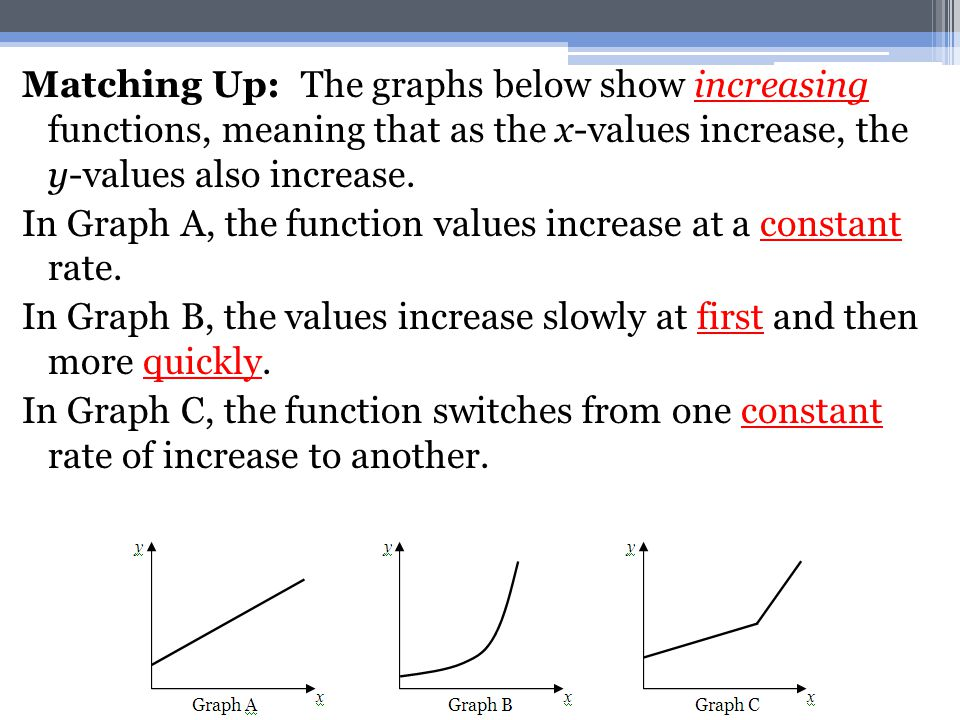 Matching Up: The graphs below show increasing functions, meaning that as the x-values increase, the y-values also increase. In Graph A, the function v
