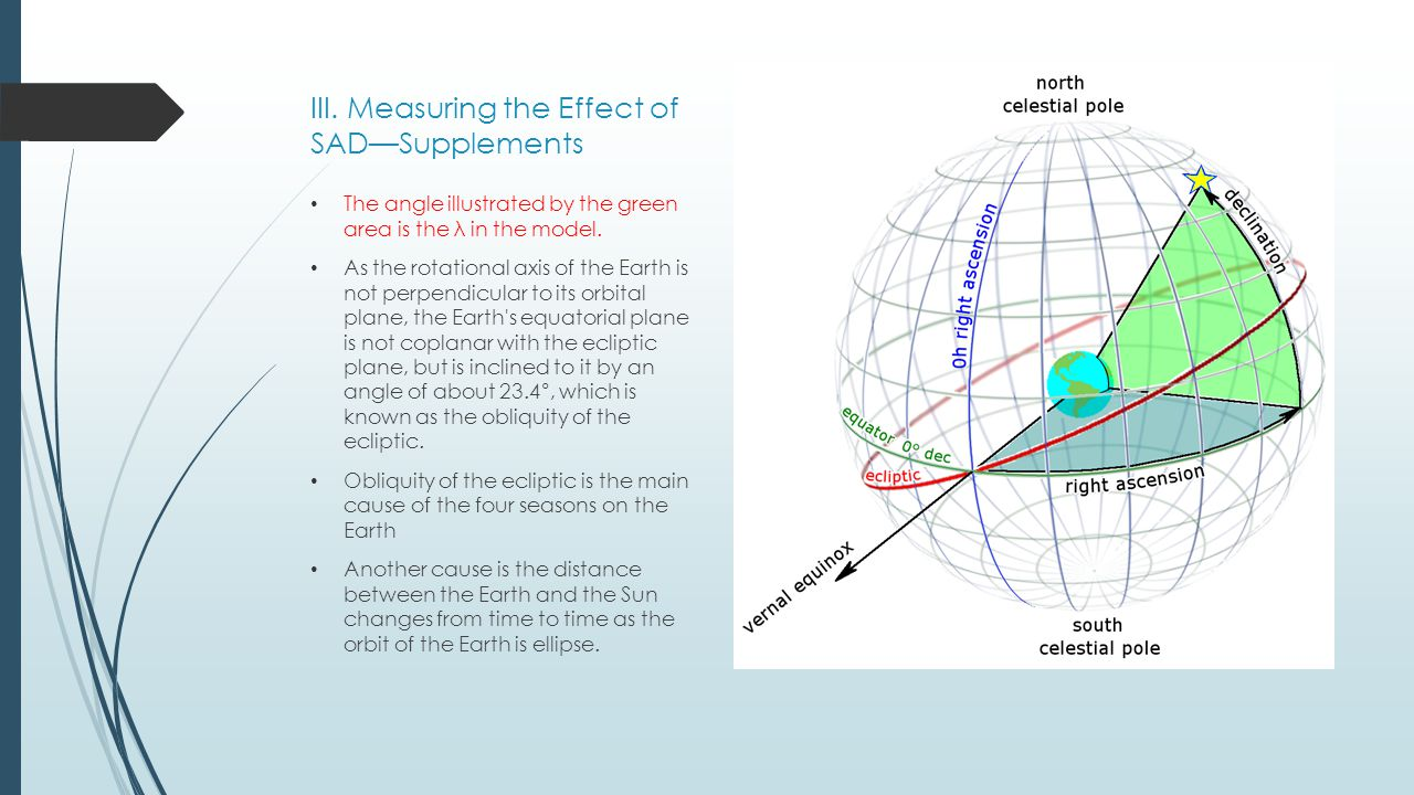 III. Measuring the Effect of SAD—Supplements The angle illustrated by the green area is the λ in the model. As the rotational axis of the Earth is not