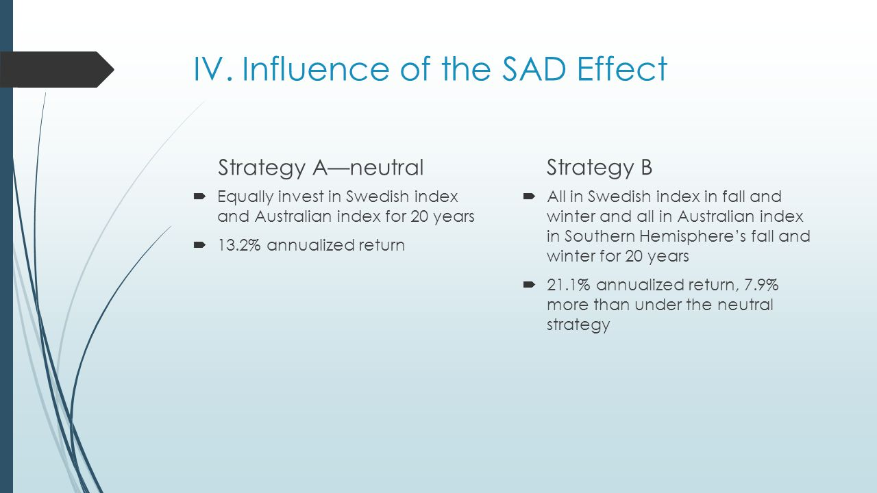 IV. Influence of the SAD Effect Strategy A—neutral  Equally invest in Swedish index and Australian index for 20 years  13.2% annualized return Strat
