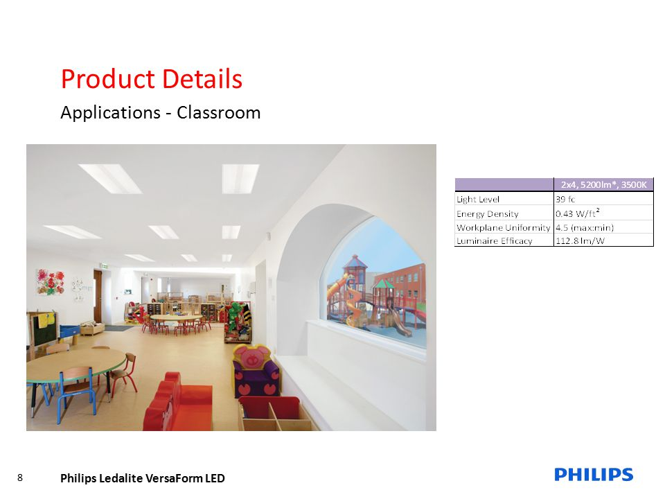 Philips Ledalite VersaForm LED 8 Product Details Applications - Classroom