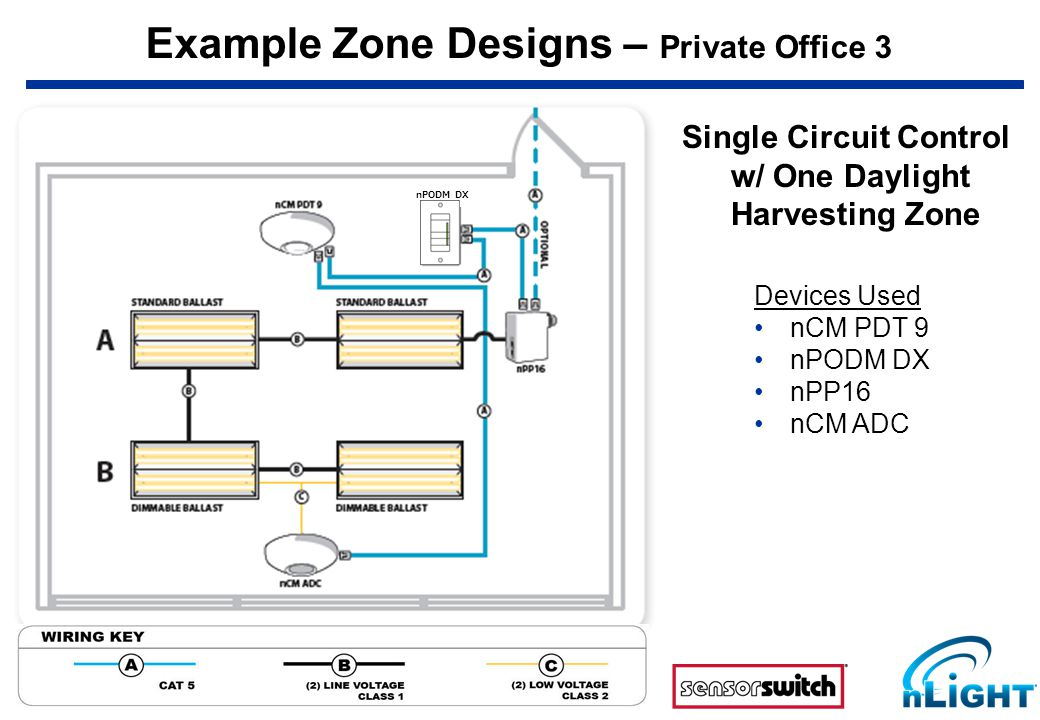 Single Circuit Control w/ One Daylight Harvesting Zone Devices Used nCM PDT 9 nPODM DX nPP16 nCM ADC Example Zone Designs – Private Office 3 nPODM DX