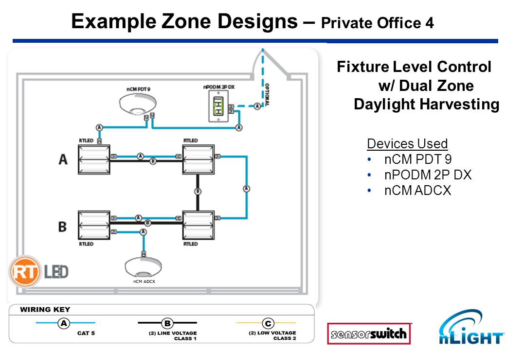 Fixture Level Control w/ Dual Zone Daylight Harvesting Devices Used nCM PDT 9 nPODM 2P DX nCM ADCX Example Zone Designs – Private Office 4 nCM ADCX