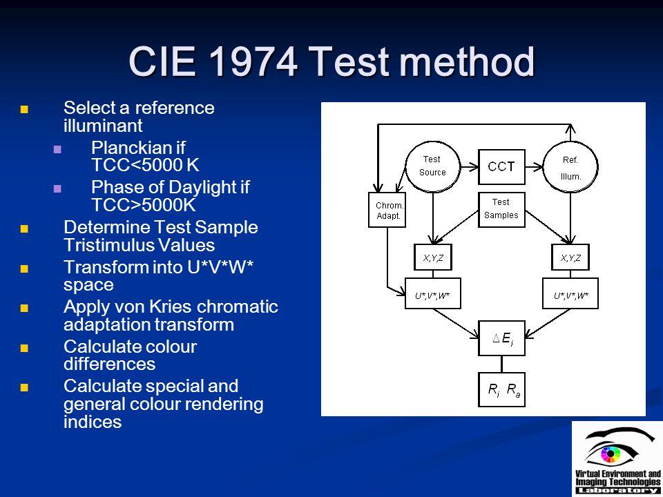 CIE 1974 Test method Select a reference illuminant Planckian if TCC<5000 K Phase of Daylight if TCC>5000K Determine Test Sample Tristimulus Values Tra