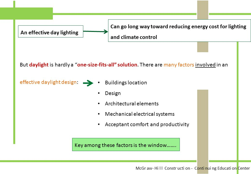 "An effective day lighting Can go long way toward reducing energy cost for lighting and climate control But daylight is hardly a ""one-size-fits-all"" so"