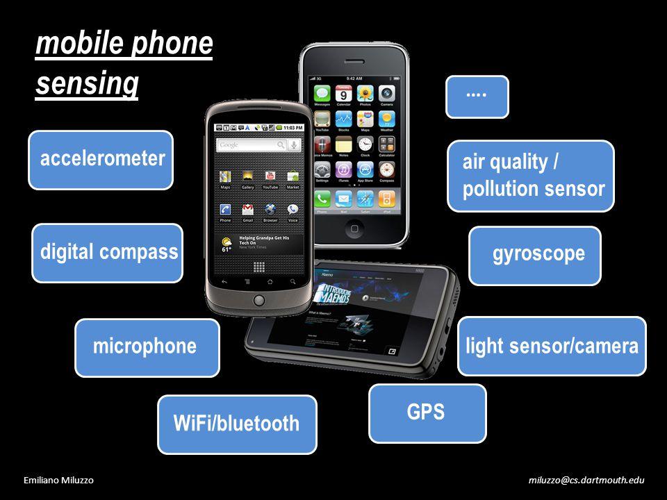 miluzzo@cs.dartmouth.eduEmiliano Miluzzo accelerometer digital compass microphone WiFi/bluetooth GPS light sensor/camera gyroscope air quality / pollution sensor mobile phone sensing ….