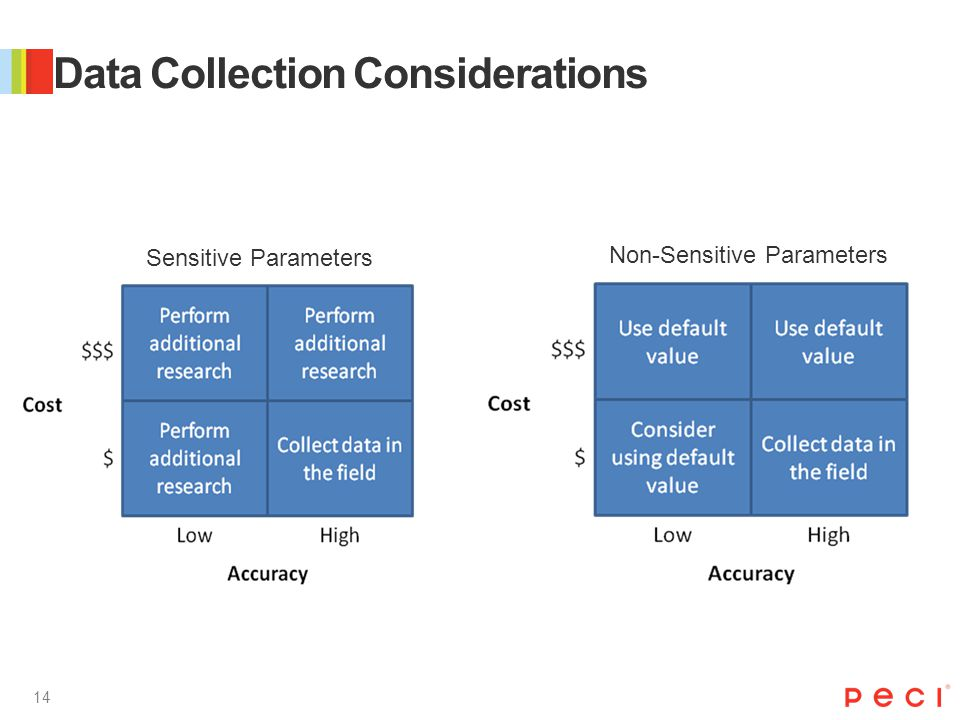 14 Data Collection Considerations Sensitive Parameters Non-Sensitive Parameters