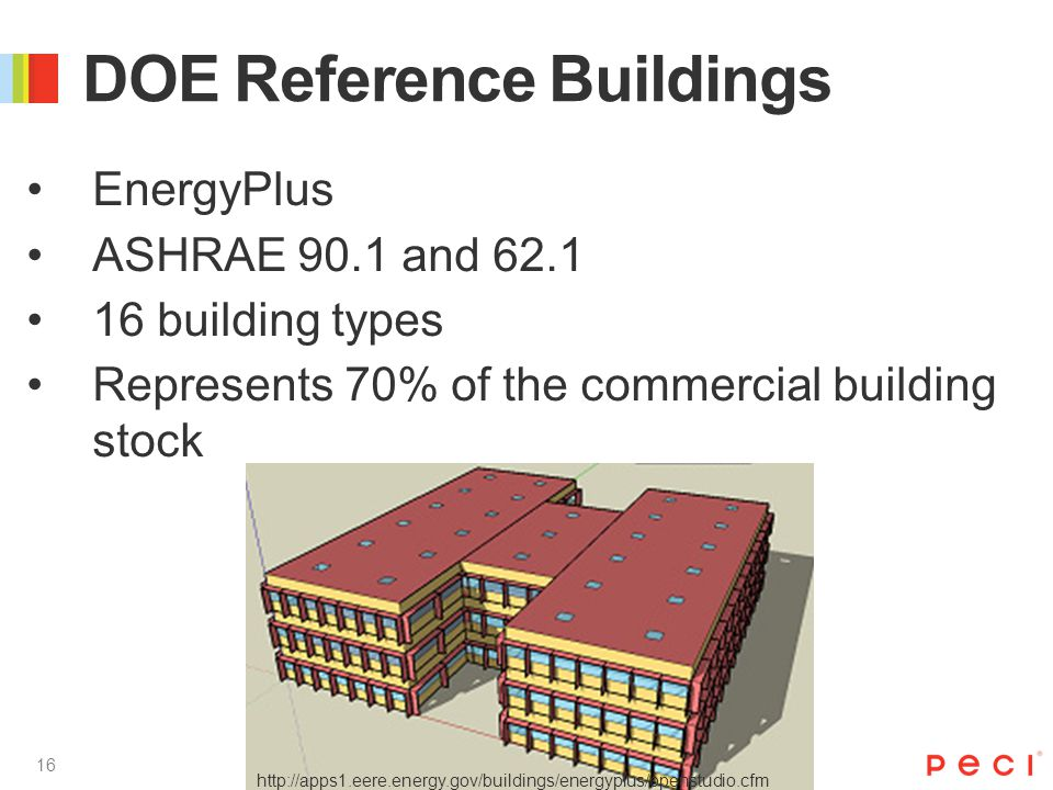 16 DOE Reference Buildings EnergyPlus ASHRAE 90.1 and 62.1 16 building types Represents 70% of the commercial building stock http://apps1.eere.energy.gov/buildings/energyplus/openstudio.cfm
