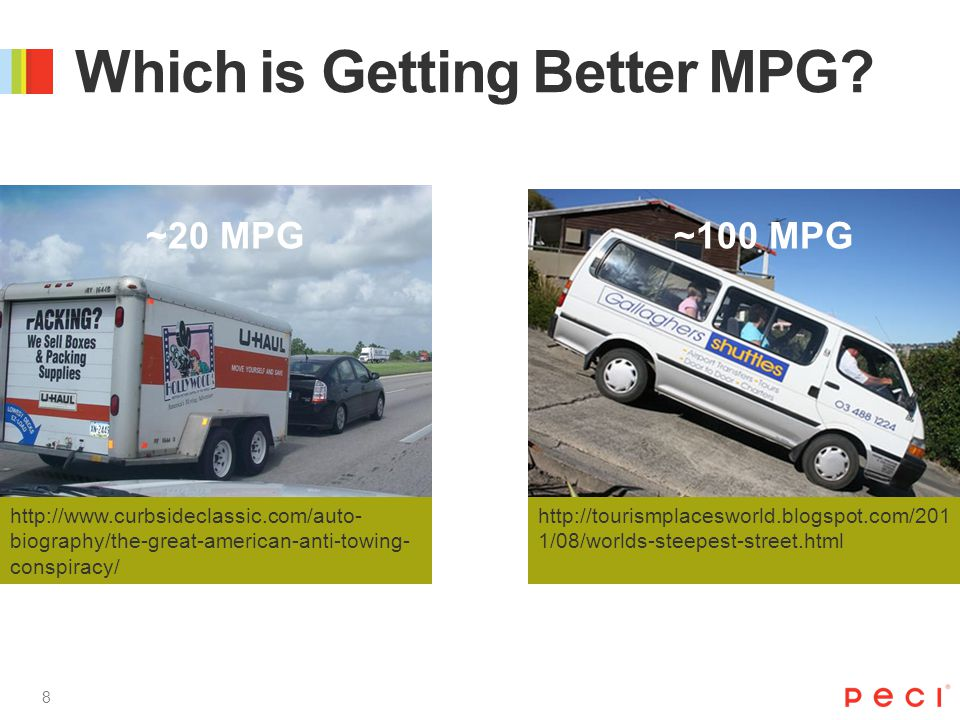 8 Which is Getting Better MPG.