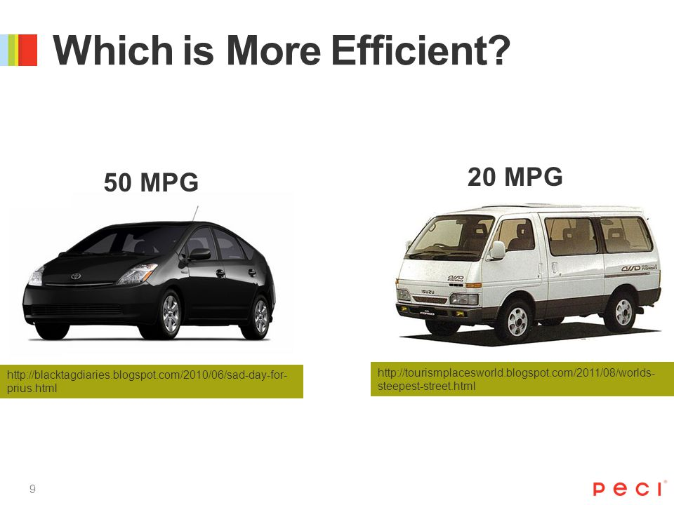 9 Which is More Efficient? http://blacktagdiaries.blogspot.com/2010/06/sad-day-for- prius.html http://tourismplacesworld.blogspot.com/2011/08/worlds-