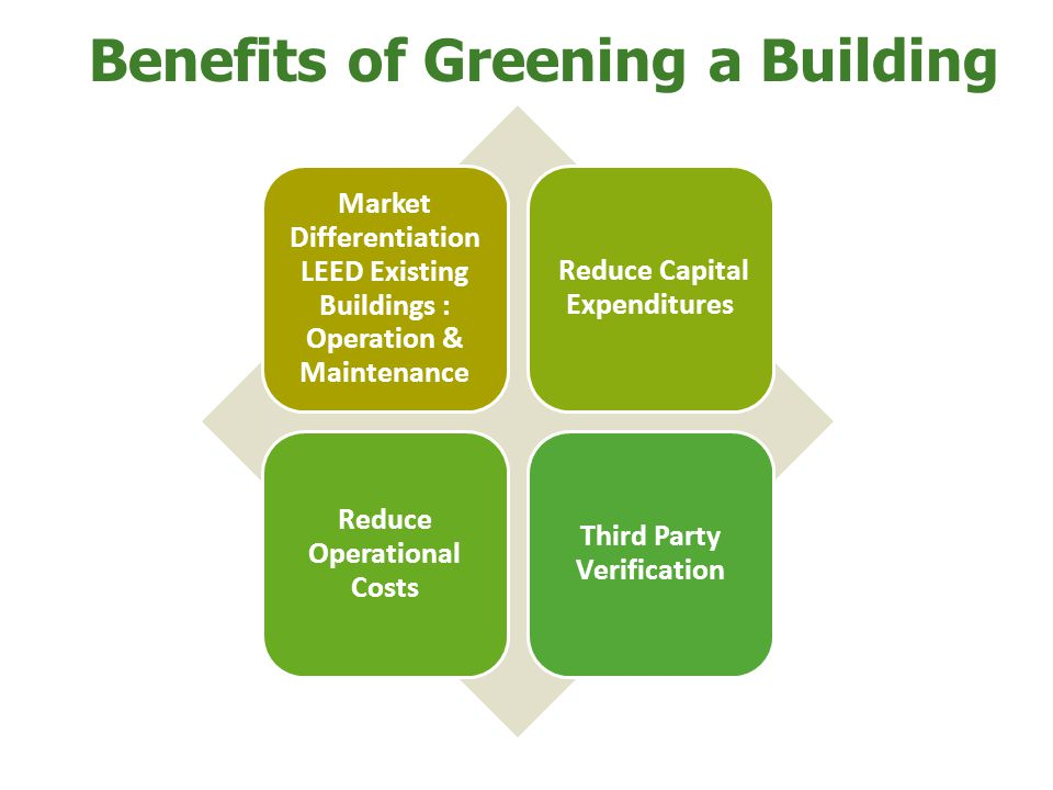 Benefits of Greening a Building