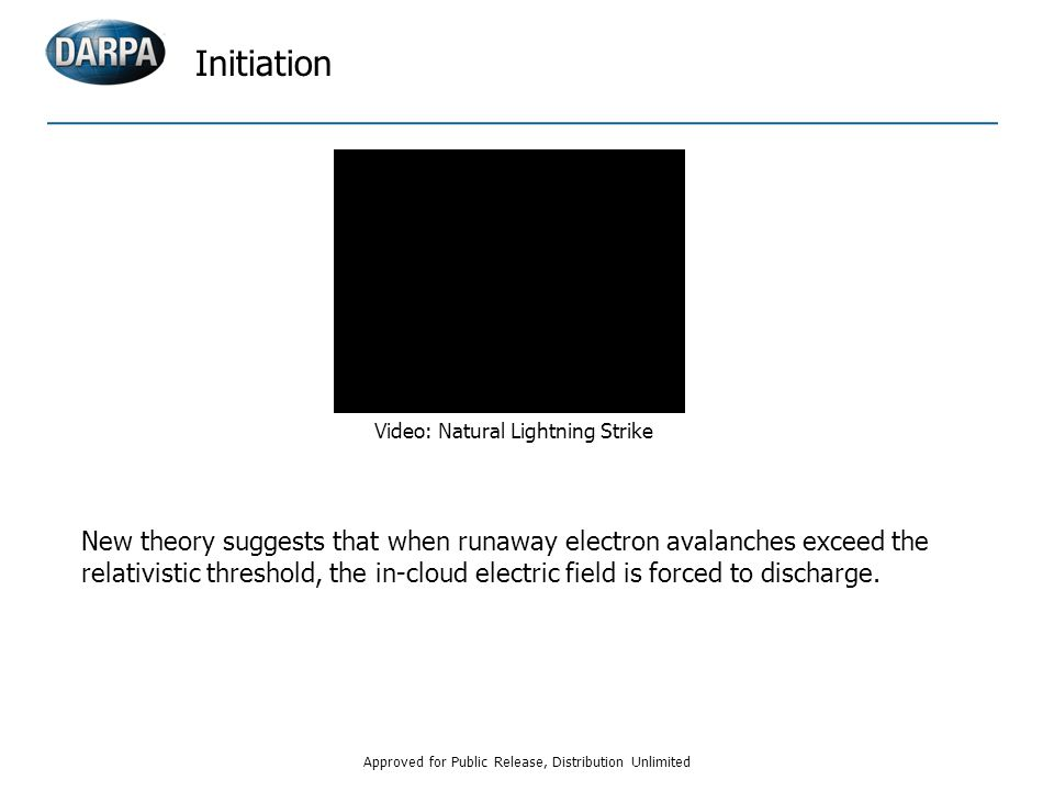 Approved for Public Release, Distribution Unlimited New theory suggests that when runaway electron avalanches exceed the relativistic threshold, the i