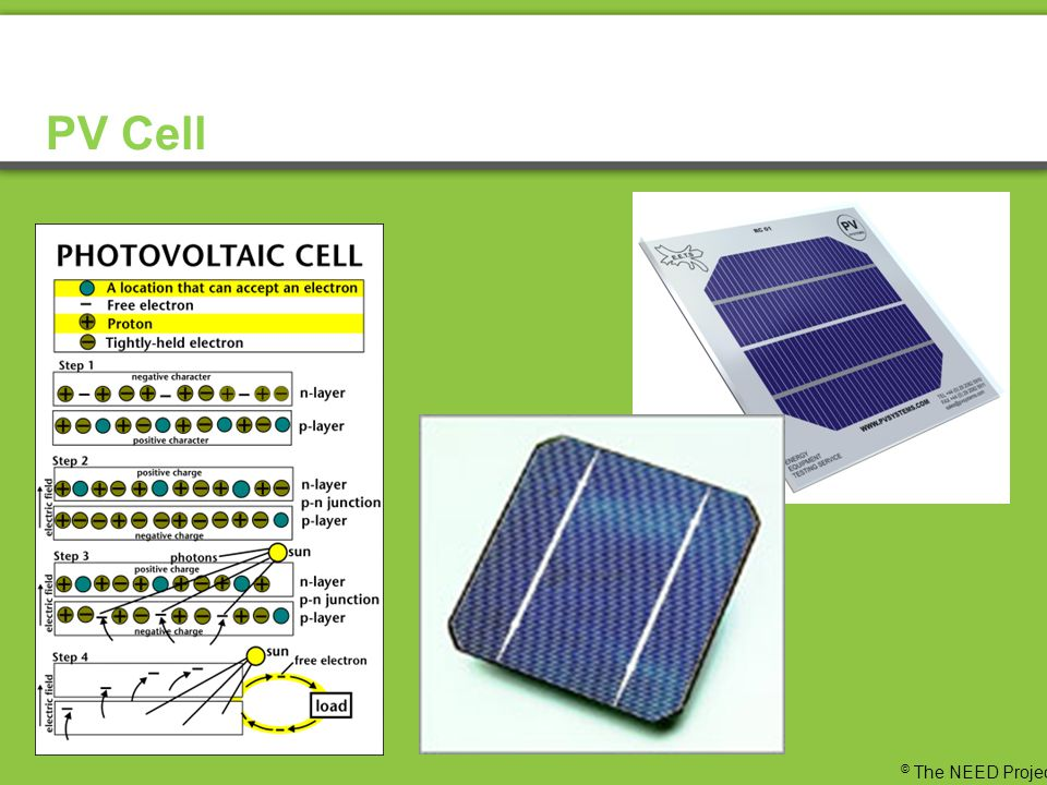 PV Cell © The NEED Project