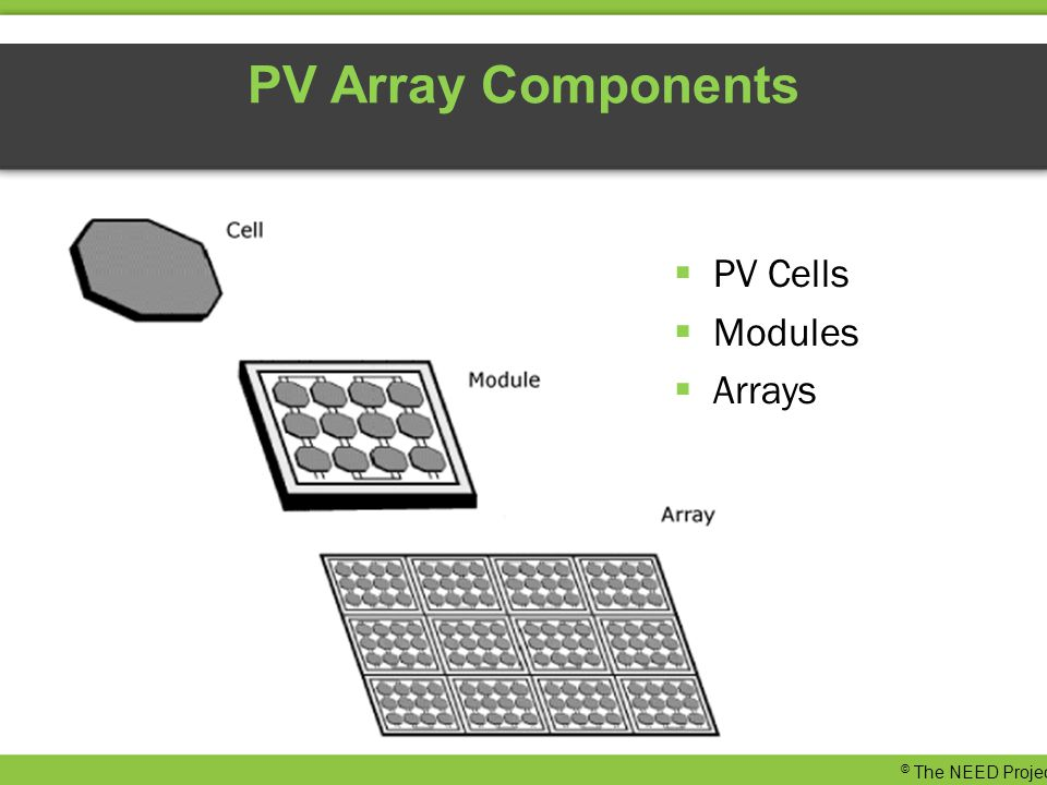 PV Array Components  PV Cells  Modules  Arrays © The NEED Project