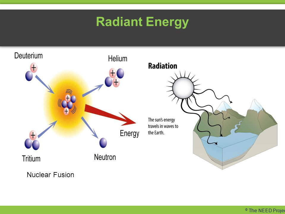 Radiant Energy Nuclear Fusion © The NEED Project