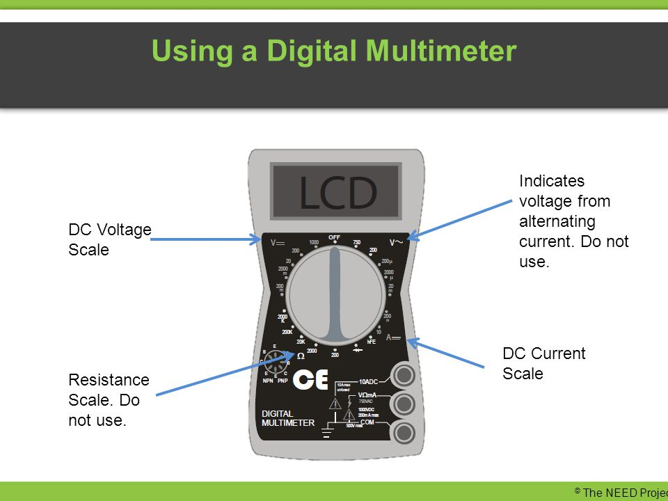 Using a Digital Multimeter Indicates voltage from alternating current.