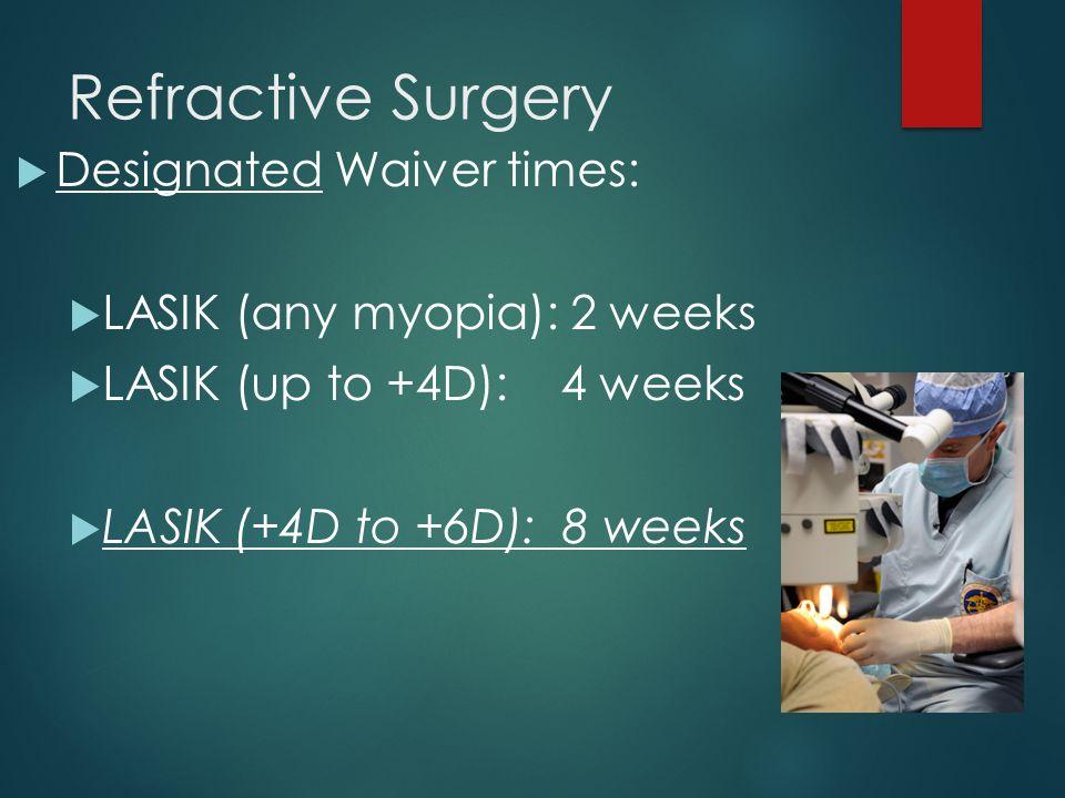 Refractive Surgery  Designated Waiver times:  LASIK (any myopia): 2 weeks  LASIK (up to +4D): 4 weeks  LASIK (+4D to +6D): 8 weeks