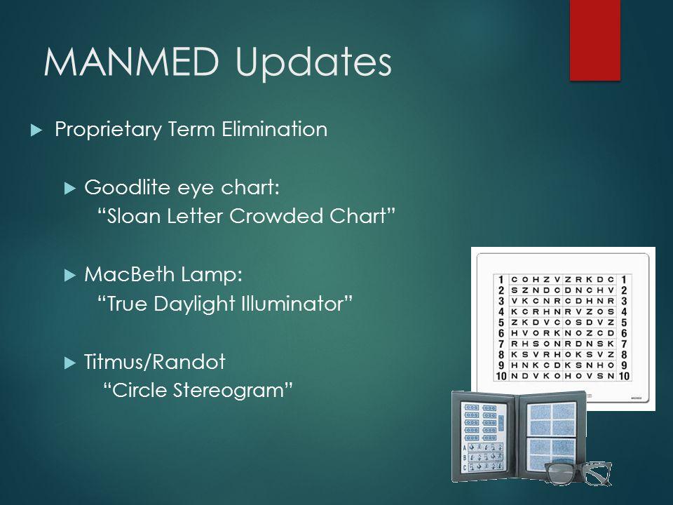 "MANMED Updates  Proprietary Term Elimination  Goodlite eye chart: ""Sloan Letter Crowded Chart""  MacBeth Lamp: ""True Daylight Illuminator""  Titmus/"