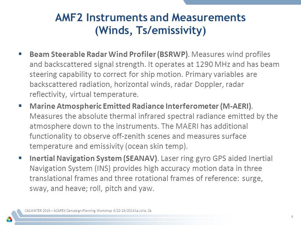 AMF2 Instruments and Measurements (Winds, Ts/emissivity)  Beam Steerable Radar Wind Profiler (BSRWP).