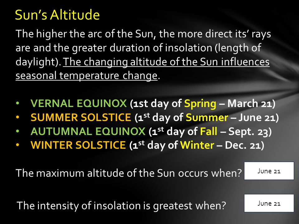 Sun's Altitude The higher the arc of the Sun, the more direct its' rays are and the greater duration of insolation (length of daylight). The changing