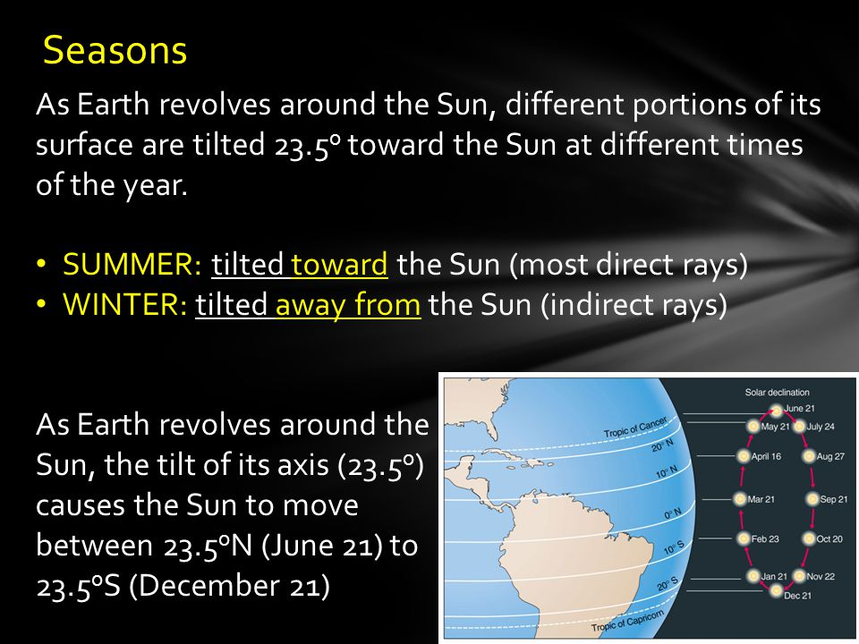 Seasons As Earth revolves around the Sun, different portions of its surface are tilted 23.5 o toward the Sun at different times of the year. SUMMER: t