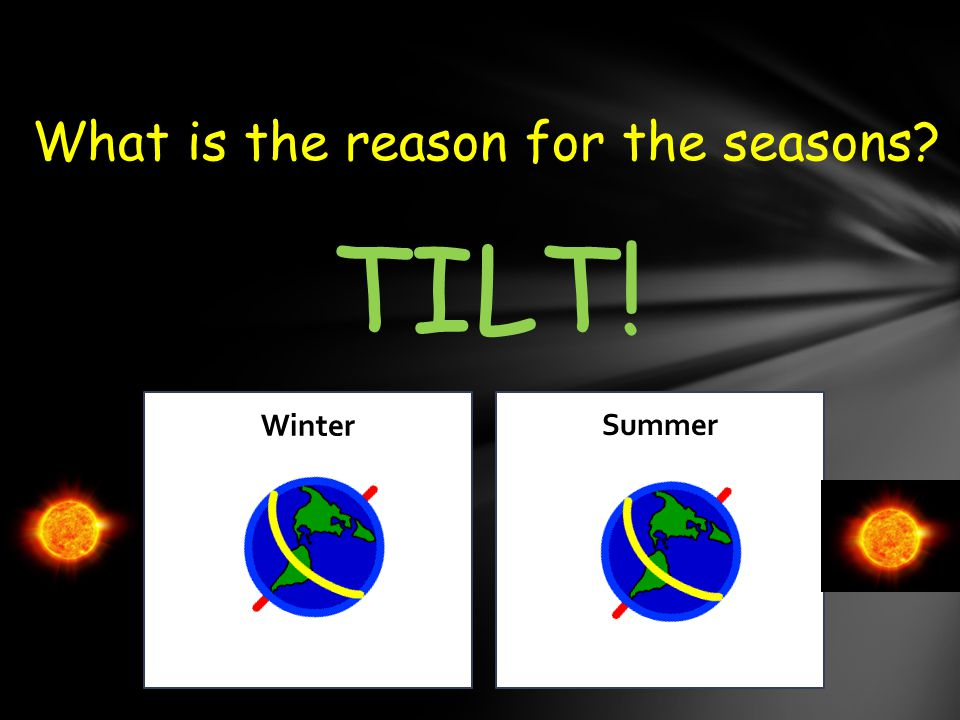 What is the reason for the seasons? TILT! Winter Summer