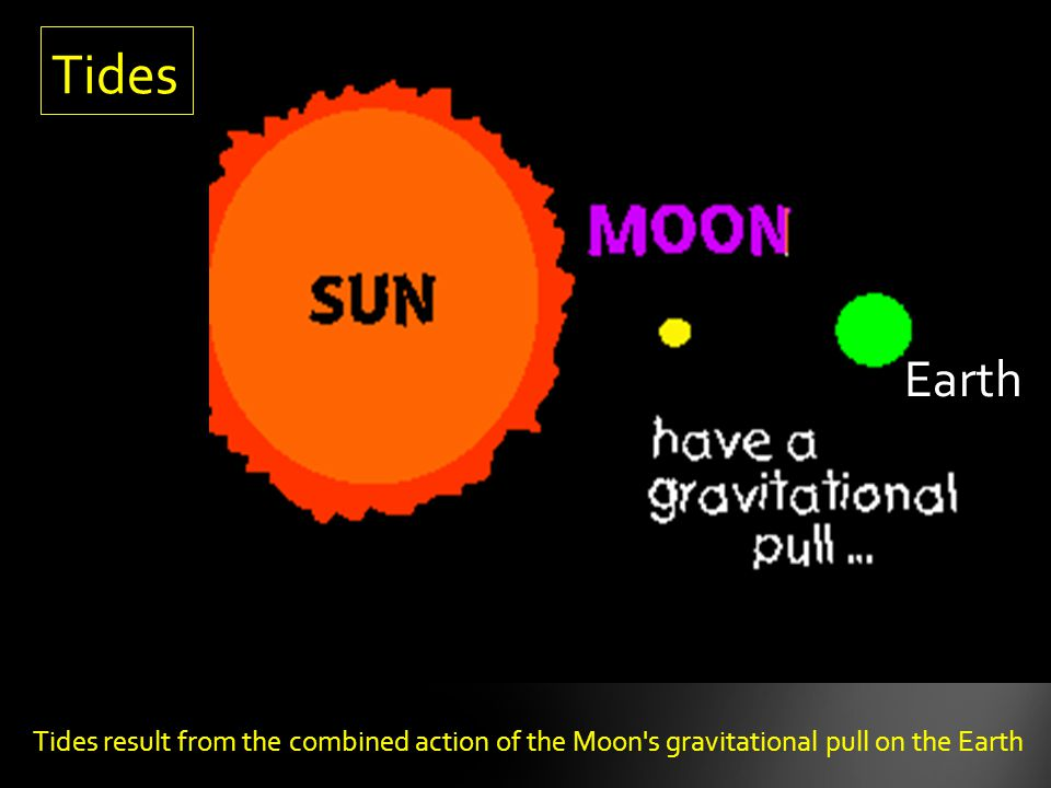 Tides Earth Tides result from the combined action of the Moon's gravitational pull on the Earth