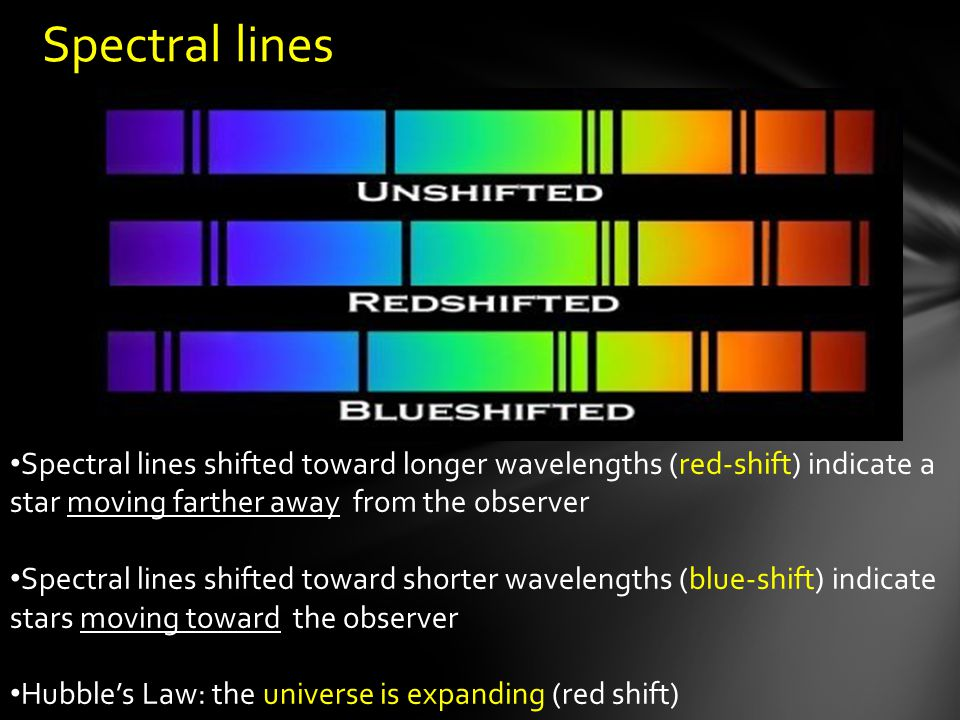 Spectral lines Spectral lines shifted toward longer wavelengths (red-shift) indicate a star moving farther away from the observer Spectral lines shift