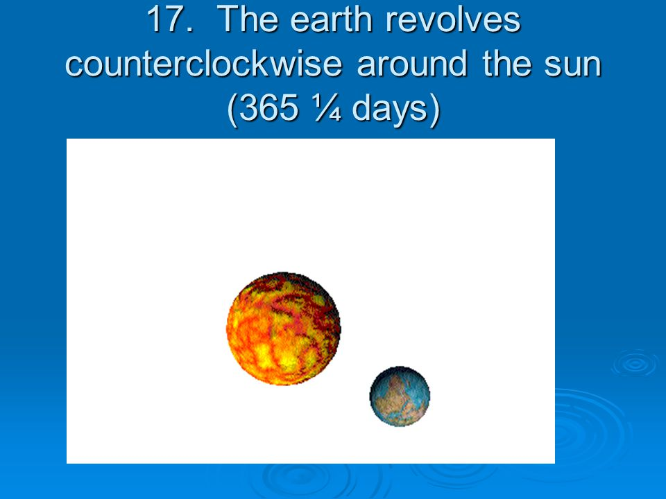 17. The earth revolves counterclockwise around the sun (365 ¼ days)