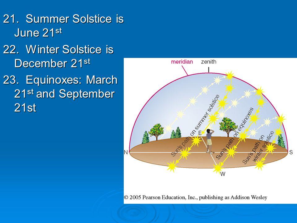 21. Summer Solstice is June 21 st 22. Winter Solstice is December 21 st 23.