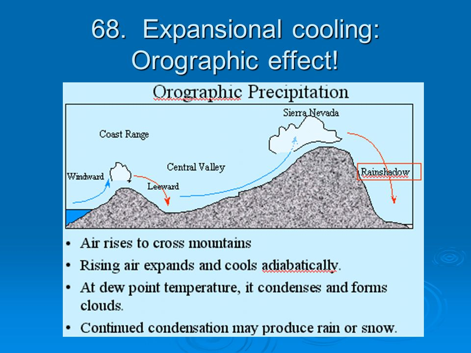 68. Expansional cooling: Orographic effect!