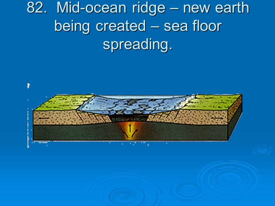 82. Mid-ocean ridge – new earth being created – sea floor spreading.