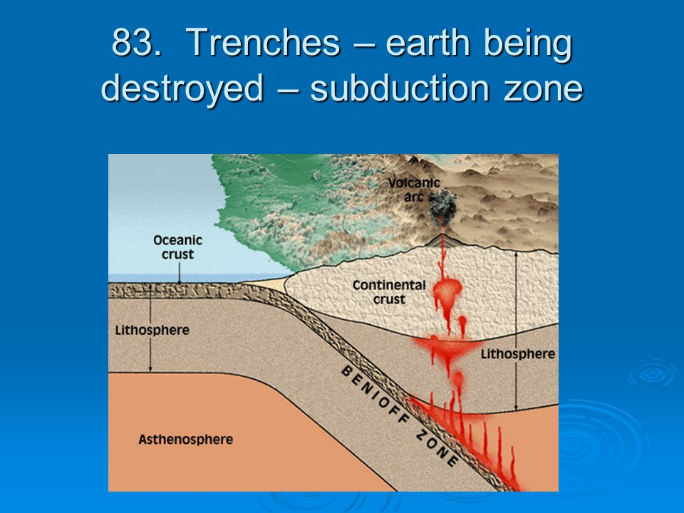 83. Trenches – earth being destroyed – subduction zone